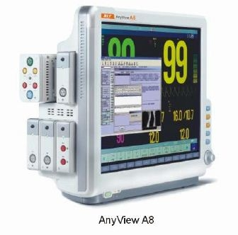 Monitor AnyView A8